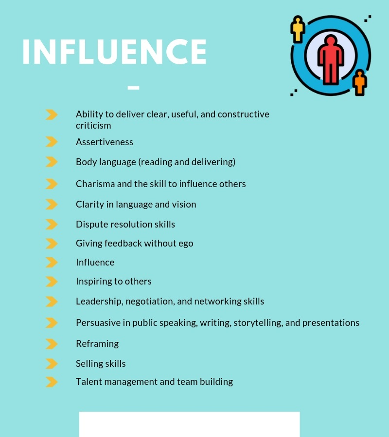 influence info graphics