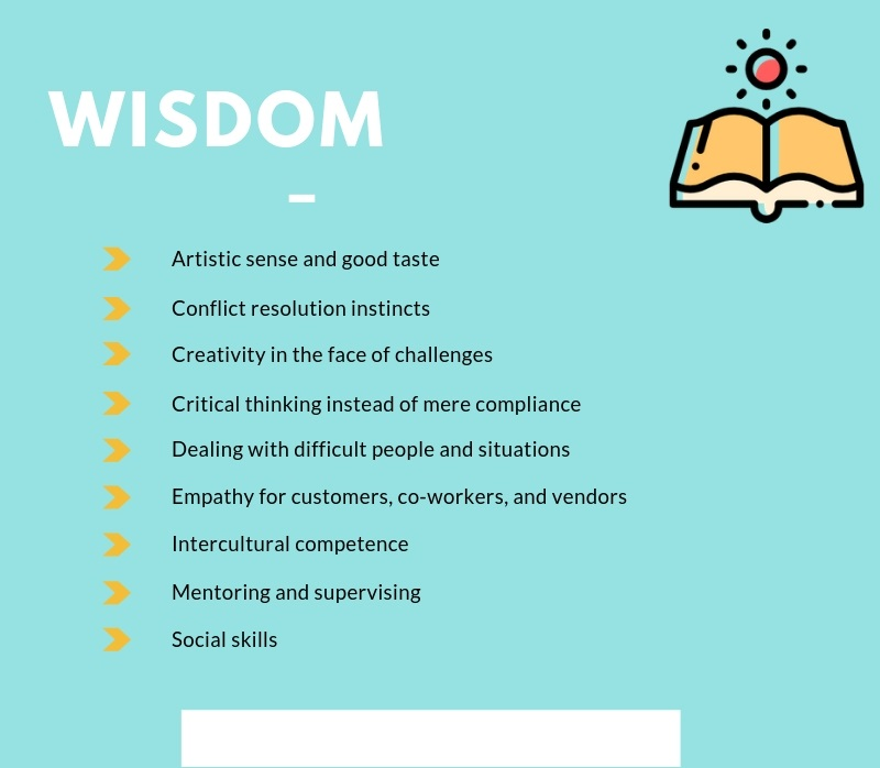 wisdom info graphics